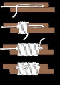 Parallelbund
